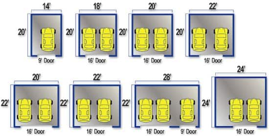 garage door widthsGarage Door Sizes  Vancouver Garage Door Repair